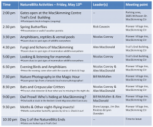 Day 1 Schedule for MacSkimming NatureBlitz - May 13, 2016