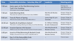 Day 2 Schedule for MacSkimming NatureBlitz - May 14, 2016
